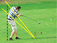 Golf Fitness Evaluation: swing analysis